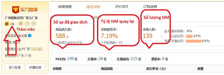 Độ uy tín của các shop trên Taobao